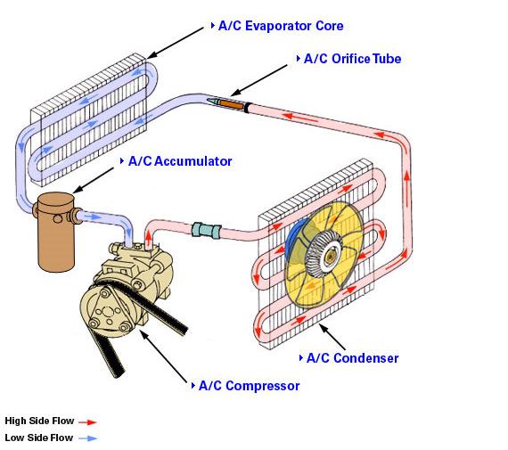 auto a c diagram aircondition   aircondition service og reparation. #15
